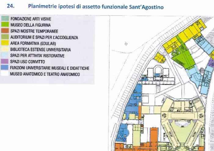 Sant'Agostino, Italia Nostra chiede di essere ascoltata