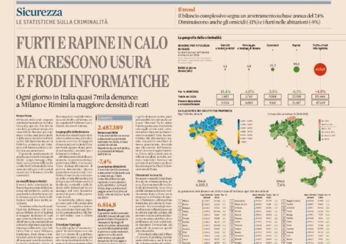 Boom di furti in abitazione, Modena è la terza provincia italiana peggiore