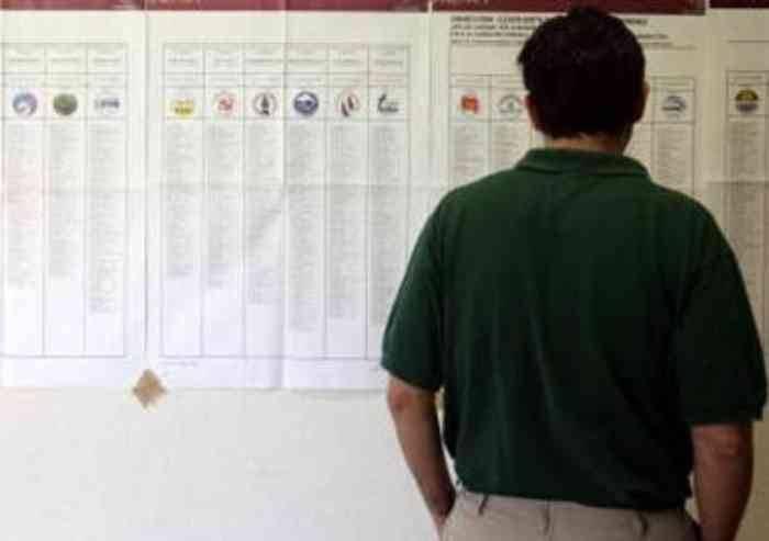 Sondaggi europee, Lega al 33,3% primo partito, M5S ancora sopra al PD