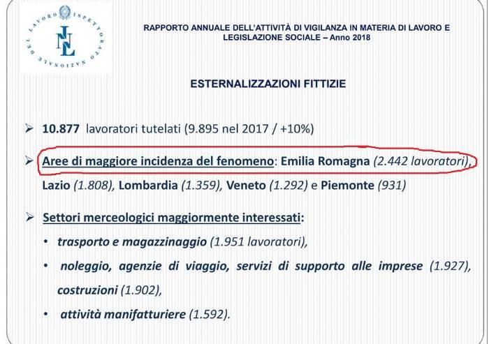 Emilia-Romagna al top per cooperative di lavoro irregolari