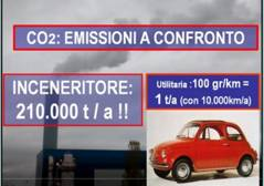 Co2, per inquinare come inceneritore ..