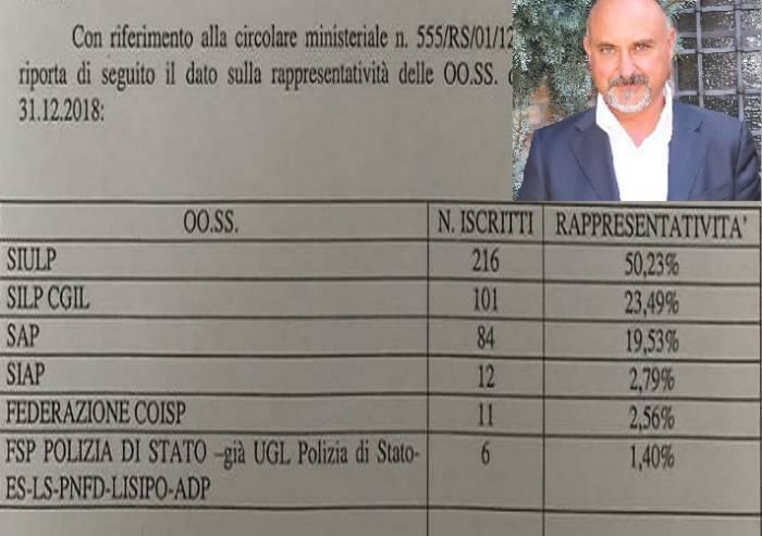 Questura: Siulp primo sindacato oltre il 50%, orgoglio Fontana