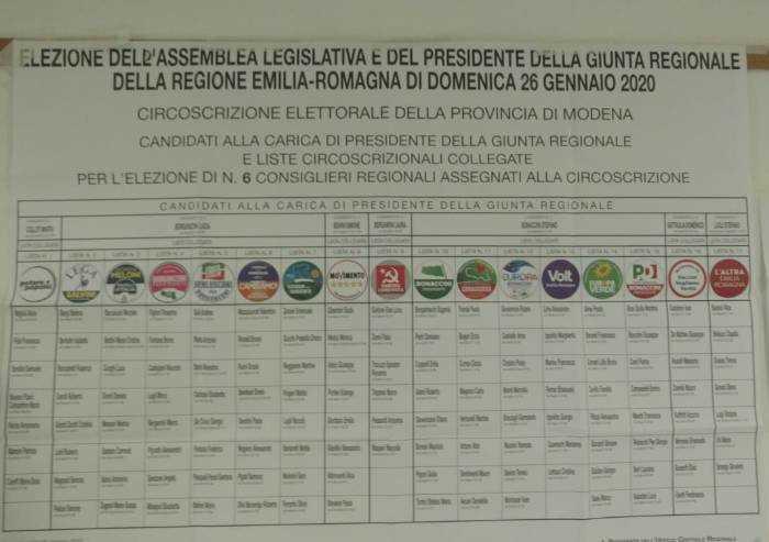 Regionali, a Modena affluenza alle 19 sfiora il 60%
