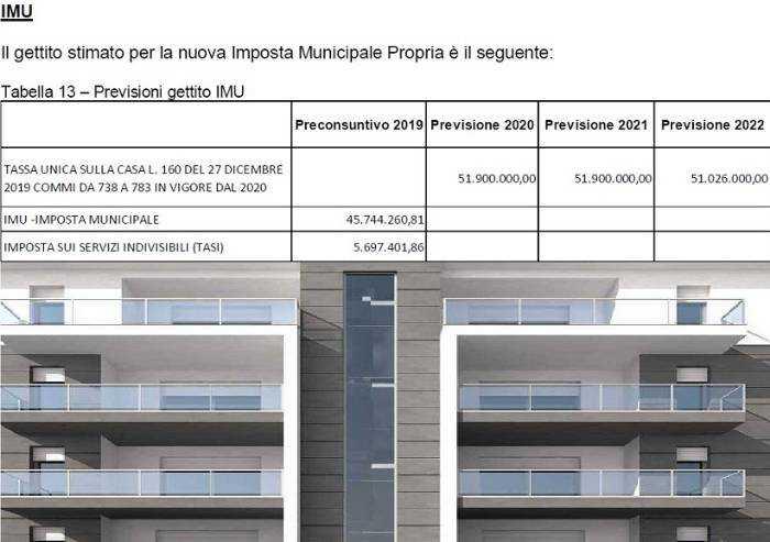Imu, il Comune di Modena tira dritto: stangata da 51 milioni