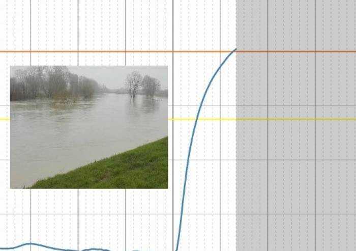Piene fiumi: Secchia, superata soglia critica arancione