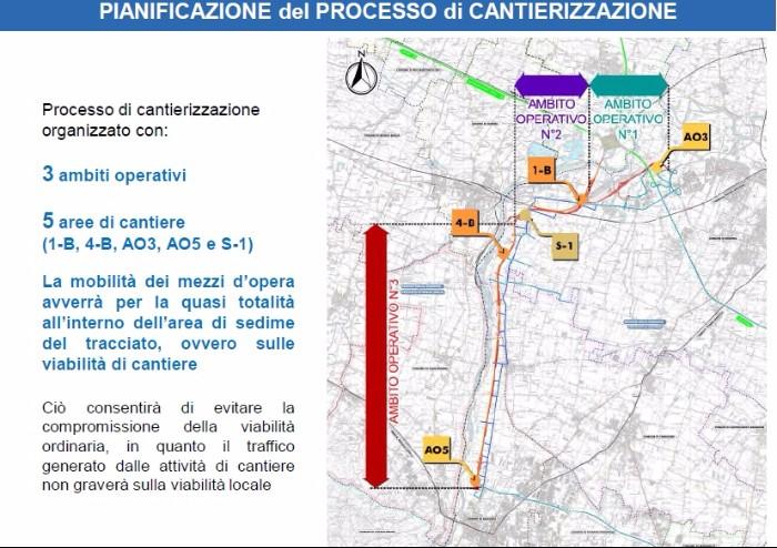 Bretella Campogalliano Sassuolo, e dal progetto spuntò la rotatoria per il Grandemilia